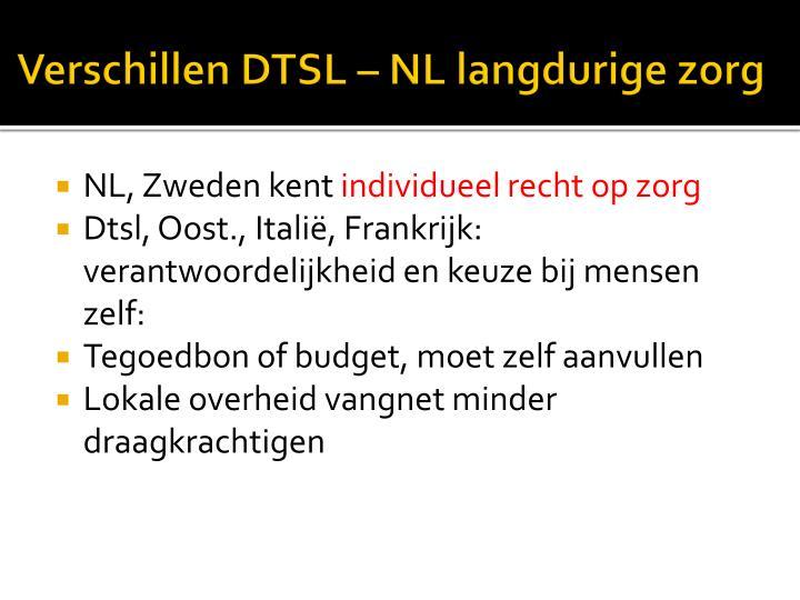 Verschillen DTSL – NL langdurige zorg