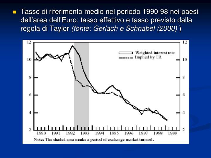 Tasso di riferimento medio nel periodo 1990-98 nei paesi dell'area dell'Euro: tasso effettivo e tasso previsto dalla regola di Taylor