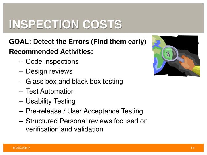 inspection costs