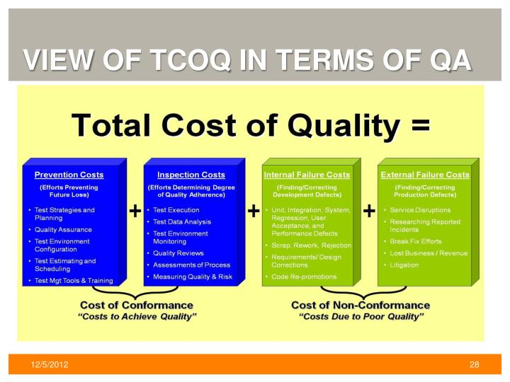 View of TCOQ in terms of QA