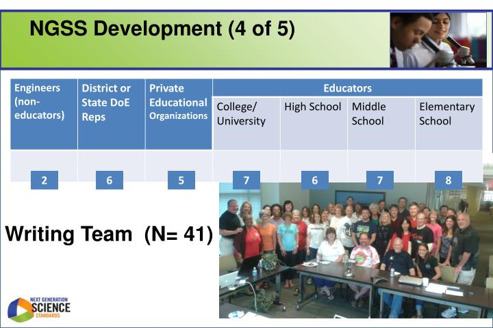 NGSS Development (4 of 5)