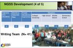 ngss development 4 of 5