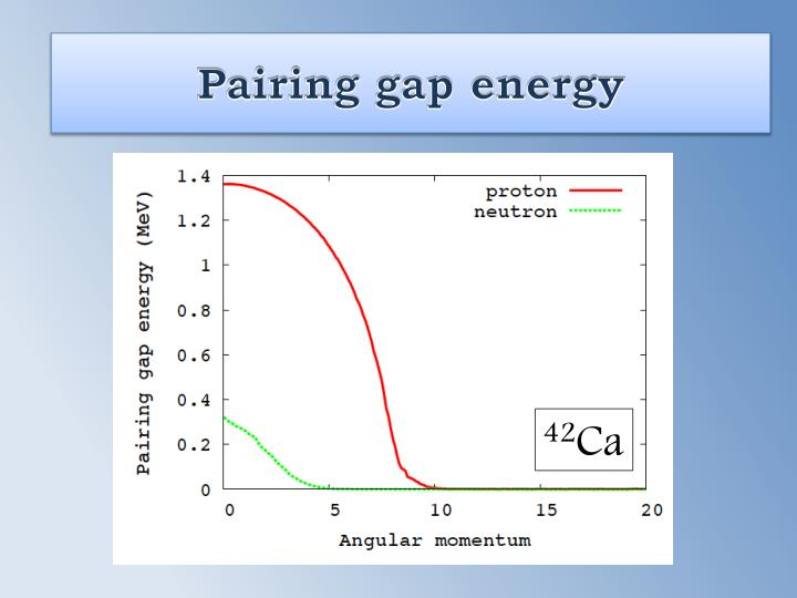 Pairing gap energy