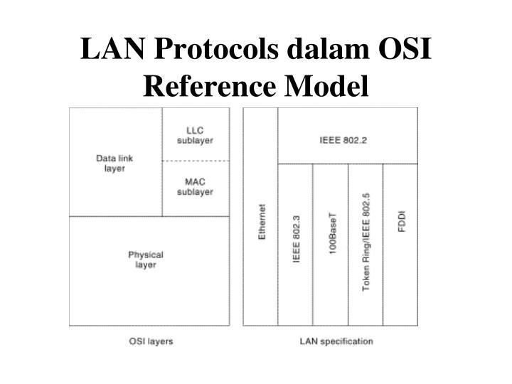 LAN Protocols