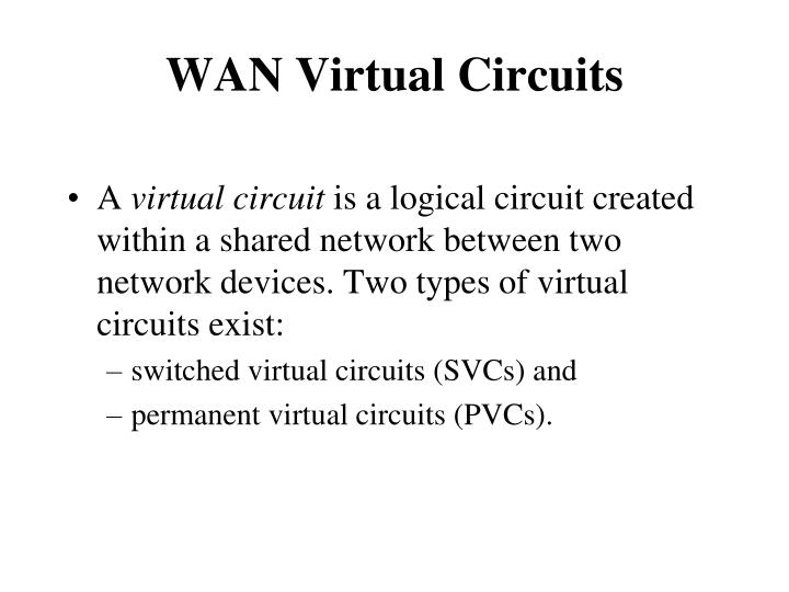 WAN Virtual Circuits