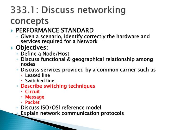 333.1: Discuss networking concepts
