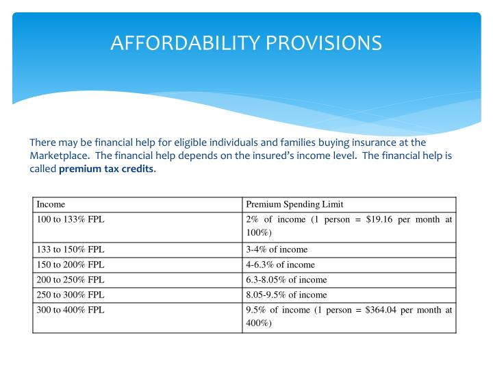 AFFORDABILITY PROVISIONS