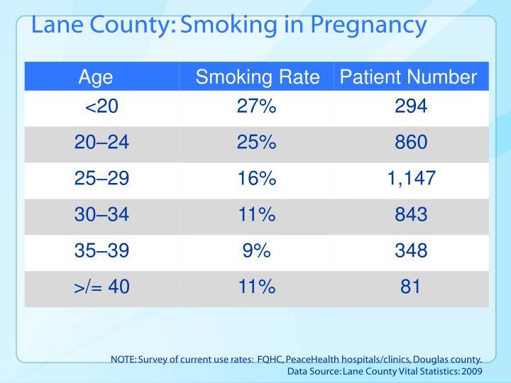 Lane County: Smoking in