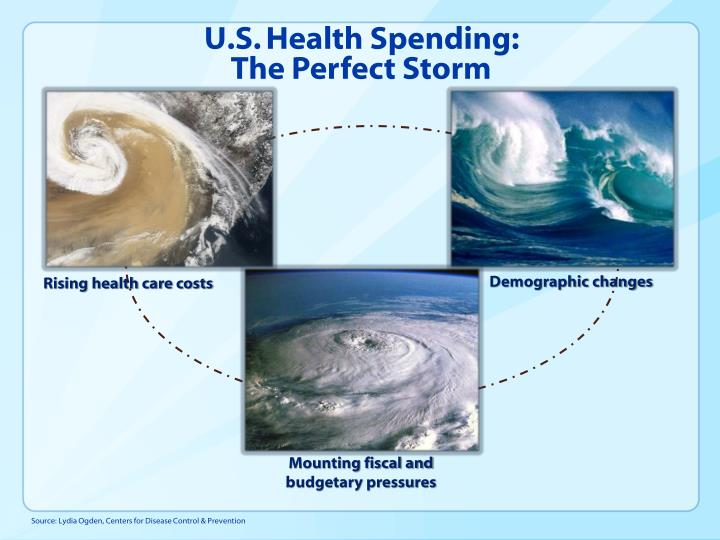 U s health spending the perfect storm