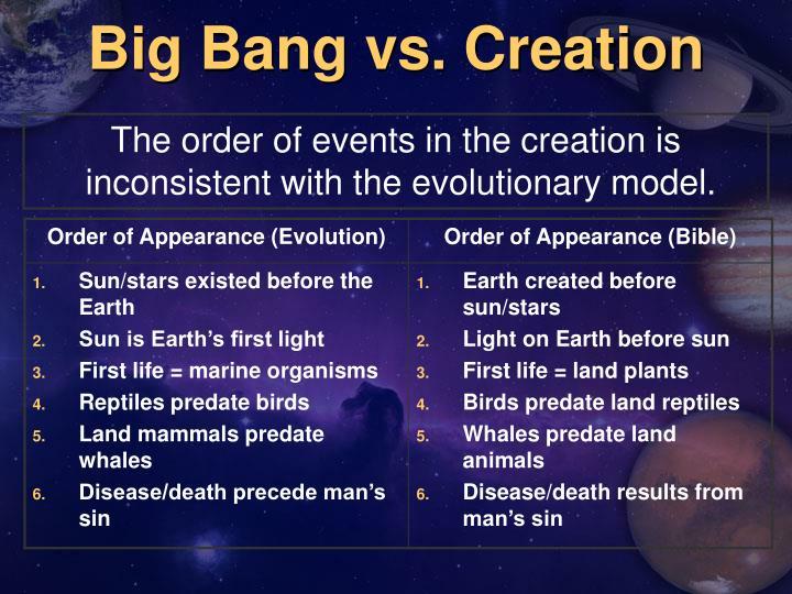 Big bang vs creation