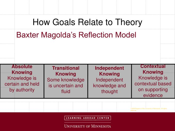 How Goals Relate to Theory