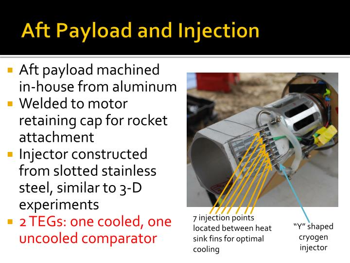 Aft Payload and Injection