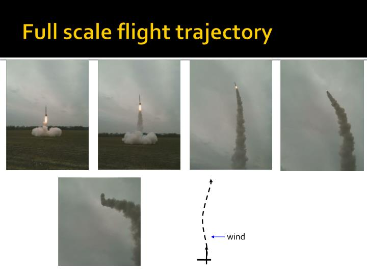 Full scale flight trajectory