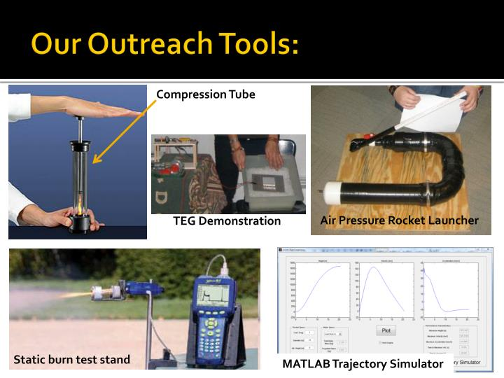 Our Outreach Tools: