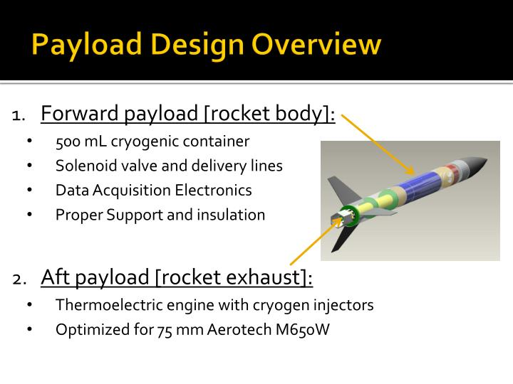 Payload Design Overview
