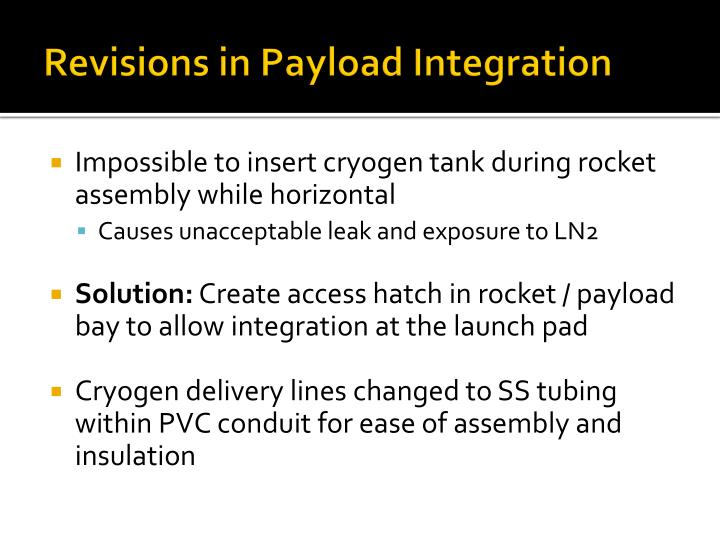 Revisions in Payload Integration