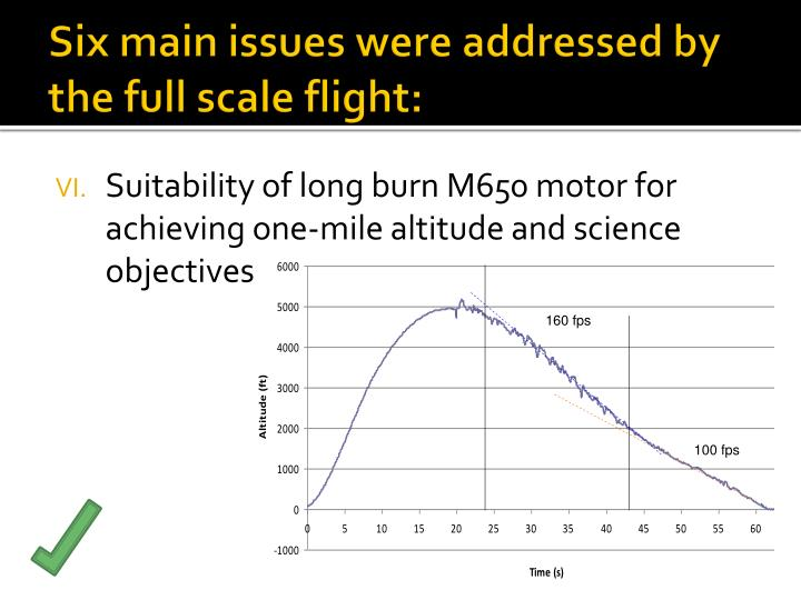 Six main issues were addressed by the full scale flight: