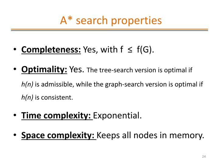 A* search properties