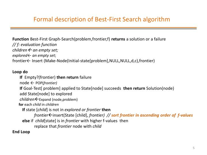 Formal description of Best-First Search algorithm