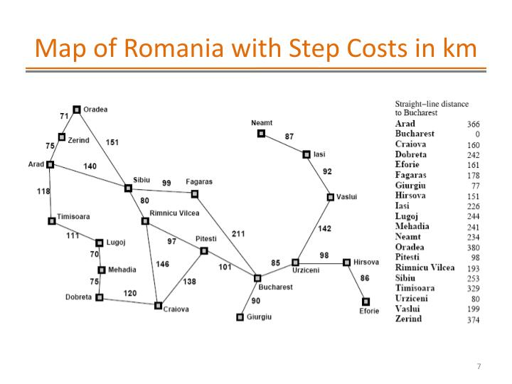 Map of Romania with Step Costs in km
