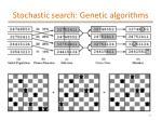 stochastic search genetic algorithms3