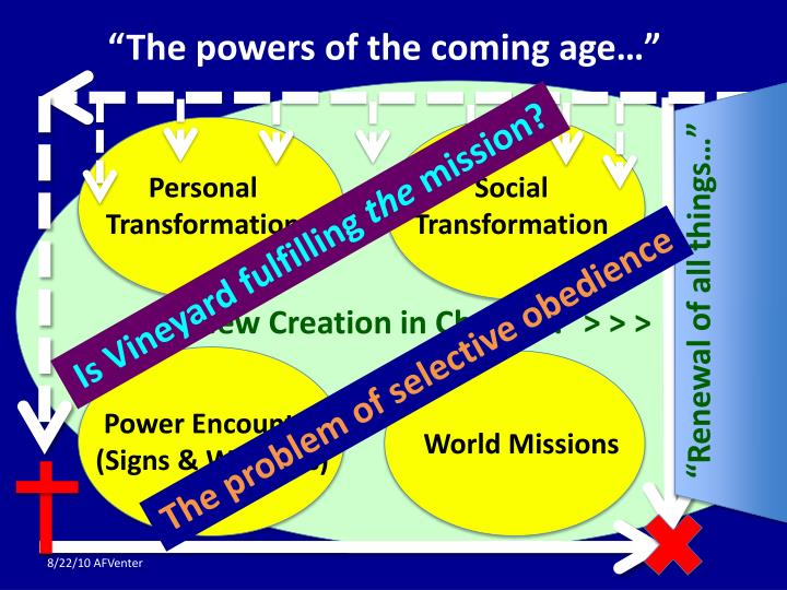 """The powers of the coming age…"""