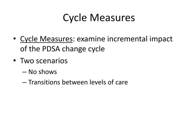 Cycle Measures