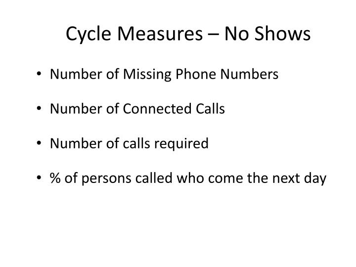 Cycle Measures – No Shows