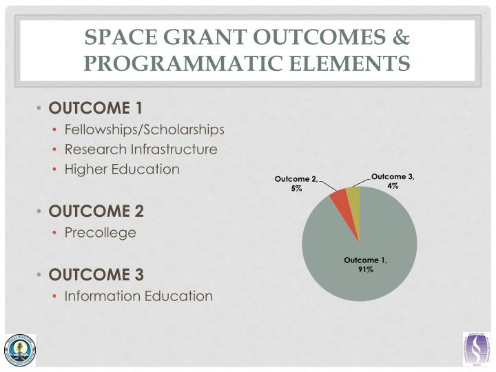 Space grant outcomes programmatic elements