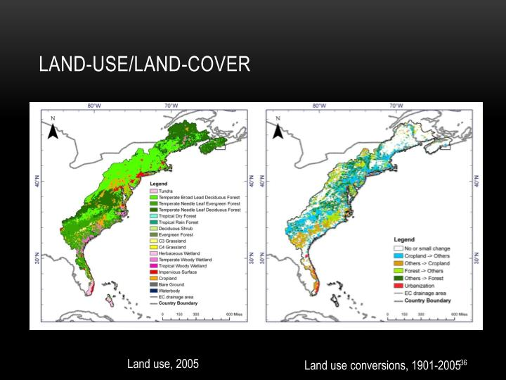 Land-use/land-cover