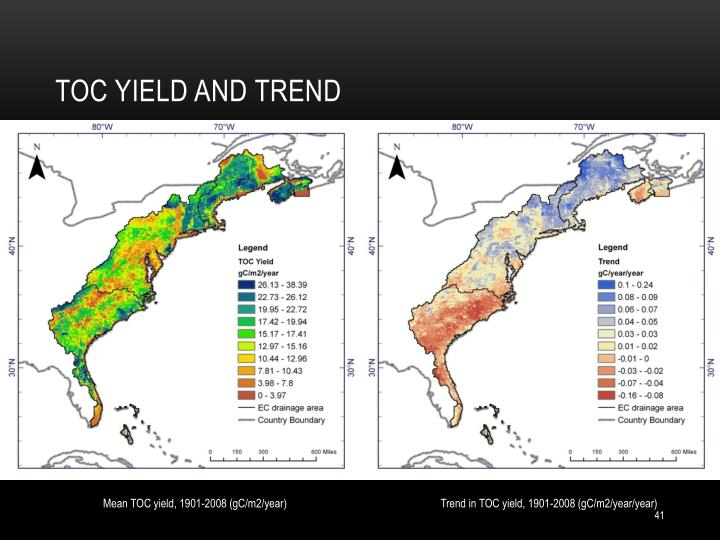 TOC yield and trend