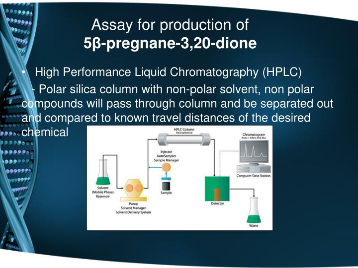 Assay for production of