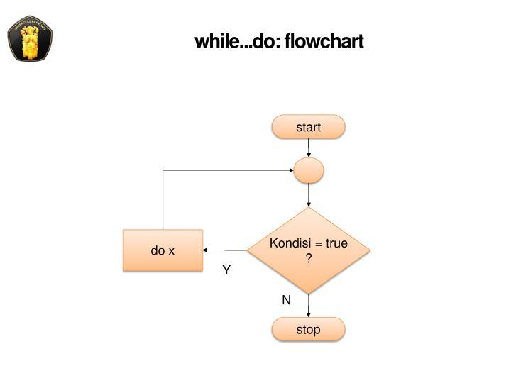 while...do: flowchart