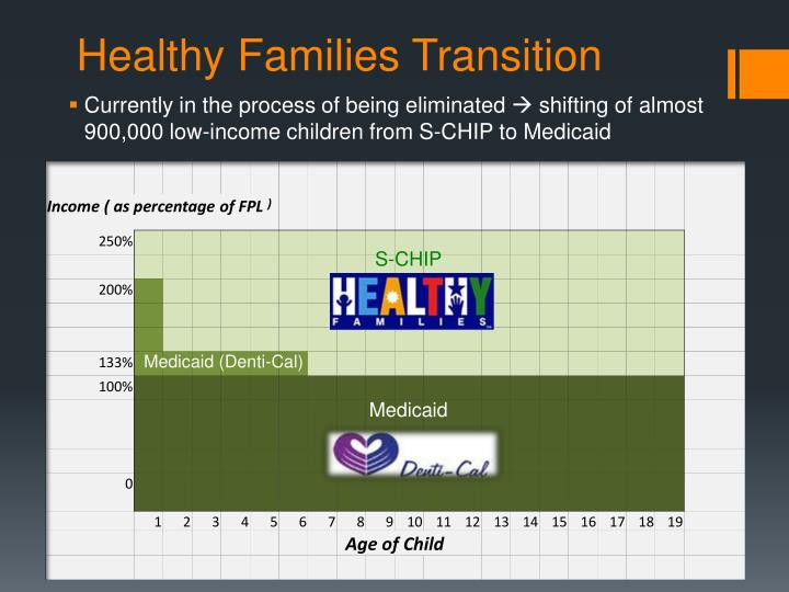 Healthy Families Transition