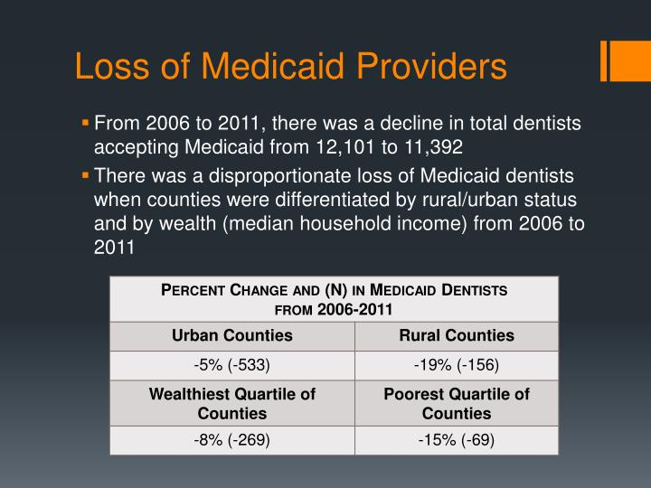 Loss of Medicaid Providers