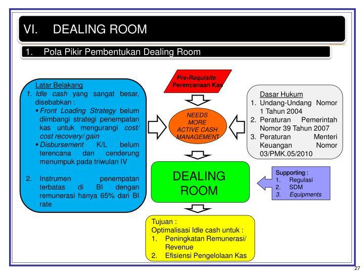DEALING ROOM