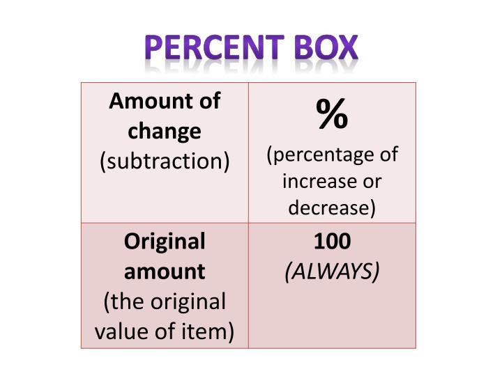 PERCENT BOX