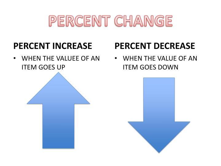 PERCENT CHANGE