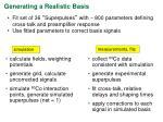 generating a realistic basis