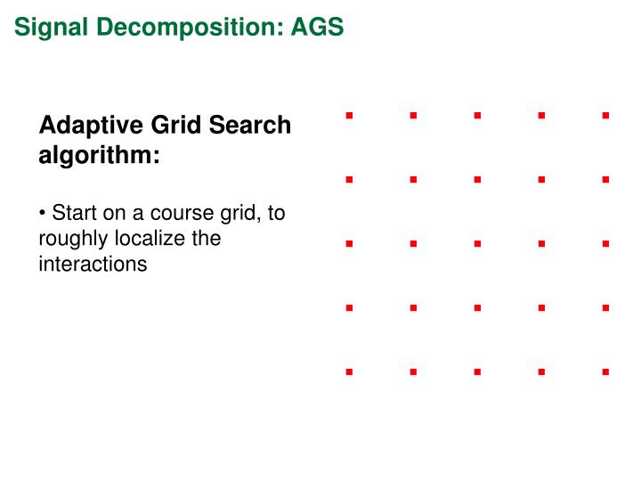 Signal Decomposition: AGS
