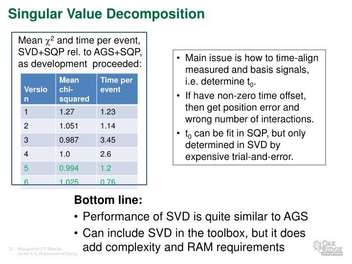 Singular Value Decomposition