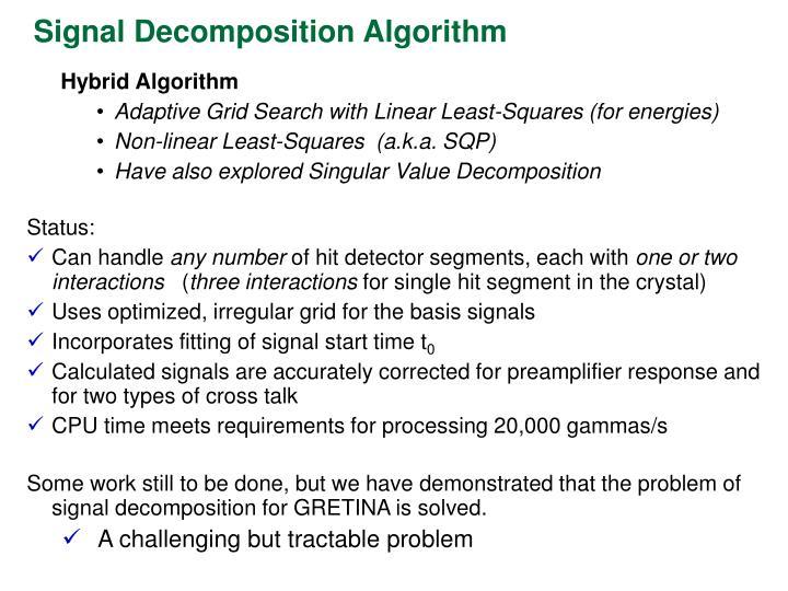 Signal Decomposition Algorithm