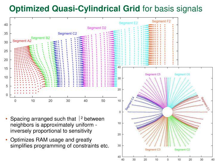 Optimized Quasi-Cylindrical Grid