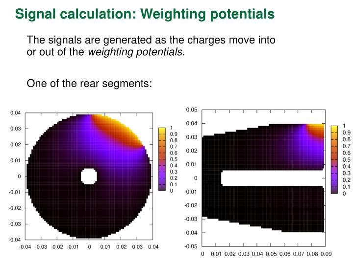 Signal calculation: Weighting potentials