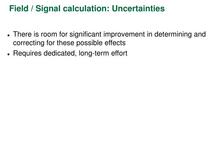 Field / Signal calculation: Uncertainties