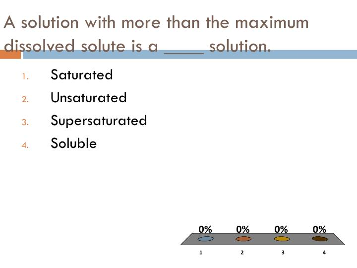 A solution with more than the maximum dissolved solute is a ____ solution.