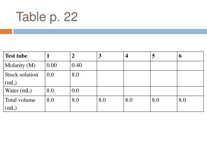 Table p. 22