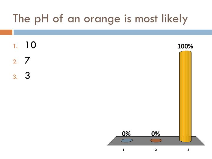 The pH of an orange is most likely