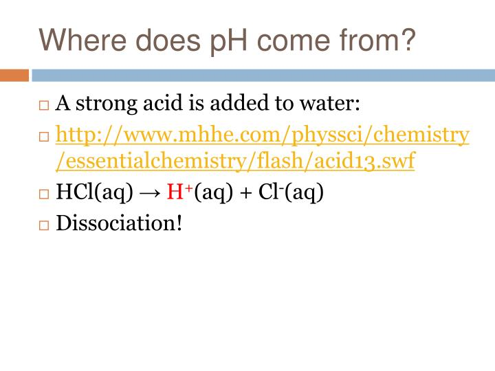 Where does pH come from?