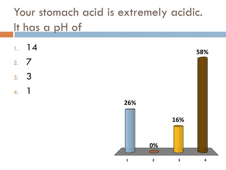 Your stomach acid is extremely acidic.  It has a pH of